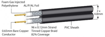 Sky+ TM 'Shotgun' cable black