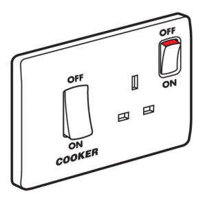 Legrand Synergy 730028 Cooker Control Unit Double Pole Switch and Socket 45A 250V